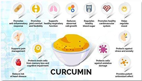 curcumin with bioperine benefits